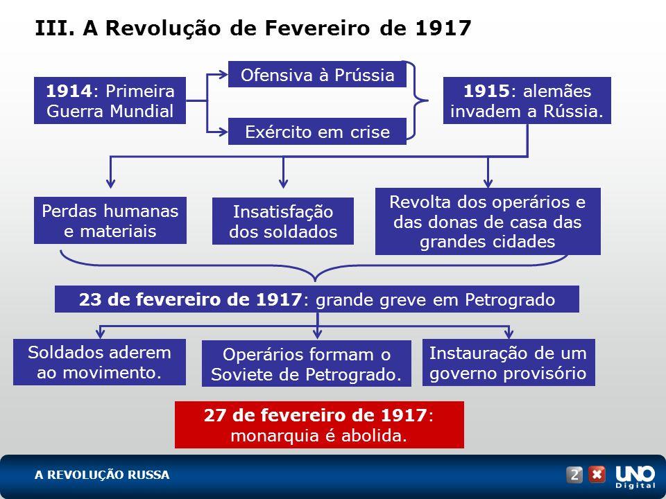 III. A Revolução de Fevereiro de 1917 Ofensiva à Prússia Exército em crise 1914: Primeira Guerra Mundial 1915: alemães invadem a Rússia. Perdas humana