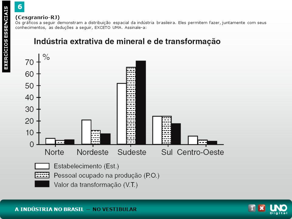 6 EXERC Í CIOS ESSENCIAIS (Cesgranrio-RJ) Os gráficos a seguir demonstram a distribuição espacial da indústria brasileira. Eles permitem fazer, juntam