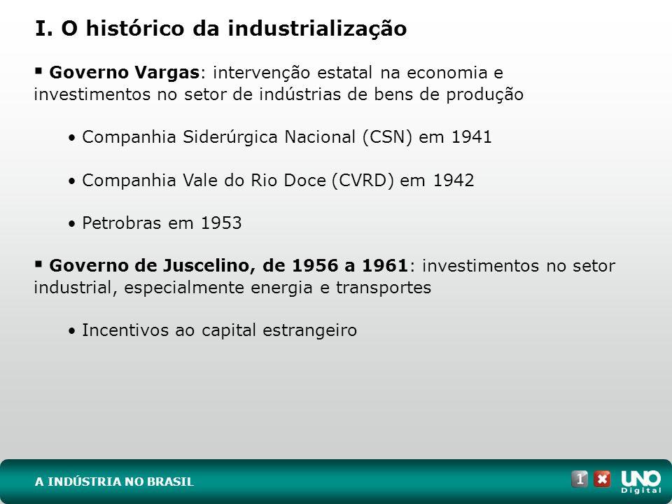 I. O histórico da industrialização Governo Vargas: intervenção estatal na economia e investimentos no setor de indústrias de bens de produção Companhi