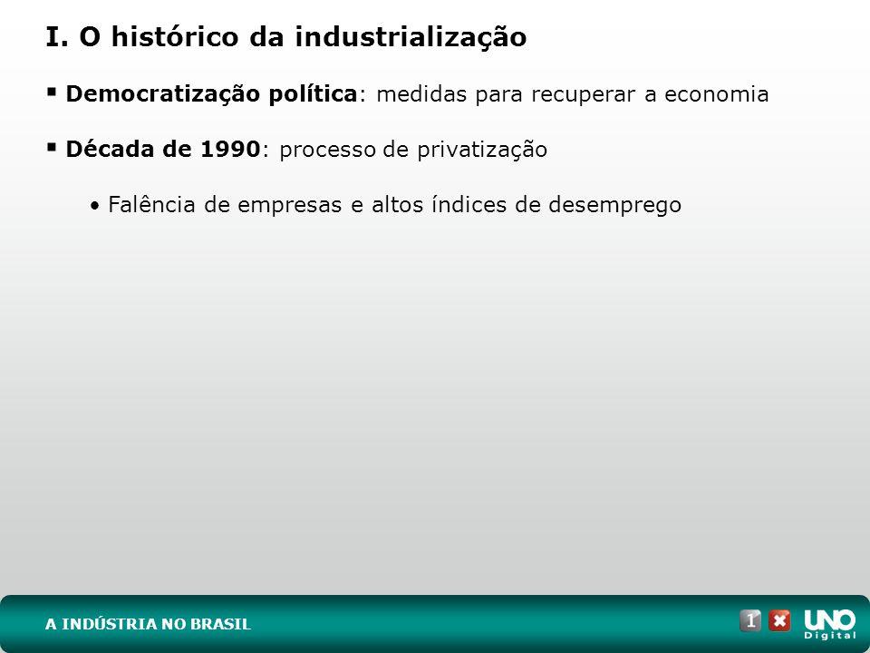 I. O histórico da industrialização Democratização política: medidas para recuperar a economia Década de 1990: processo de privatização Falência de emp