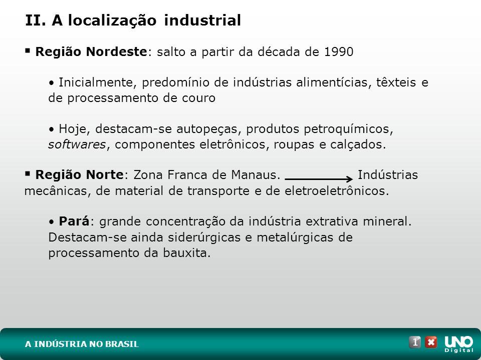 II. A localização industrial Região Nordeste: salto a partir da década de 1990 Inicialmente, predomínio de indústrias alimentícias, têxteis e de proce