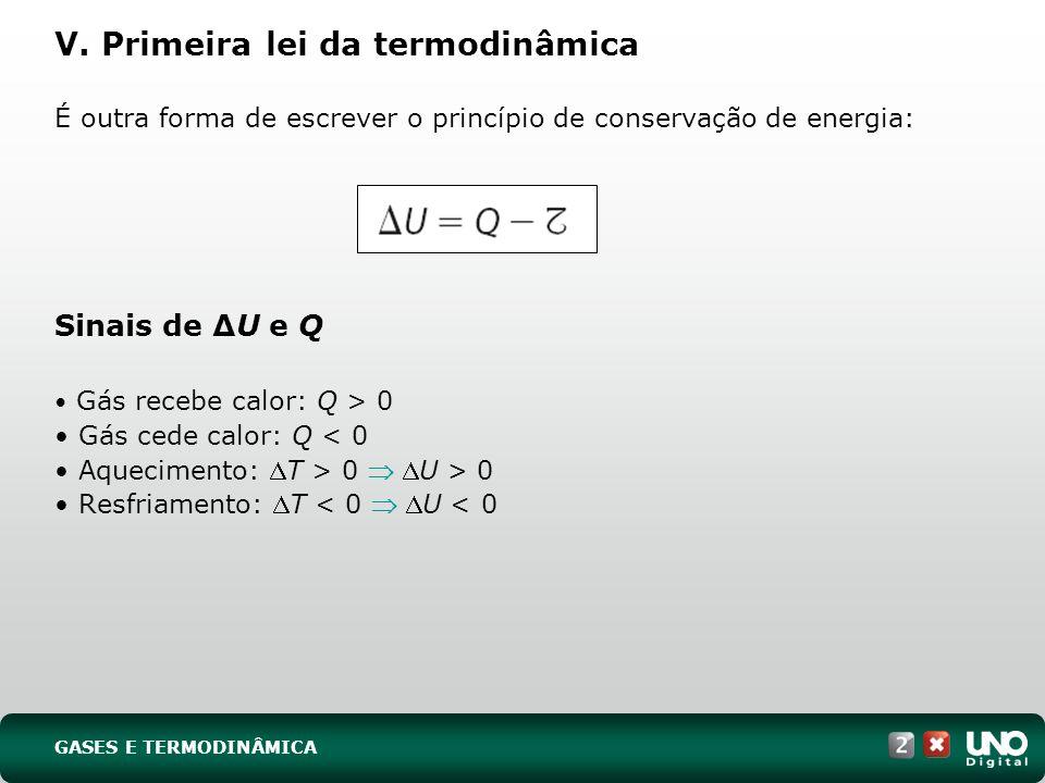 V. Primeira lei da termodinâmica É outra forma de escrever o princípio de conservação de energia: Sinais de U e Q Gás recebe calor: Q > 0 Gás cede cal