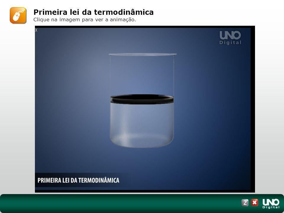Primeira lei da termodinâmica Clique na imagem para ver a animação.