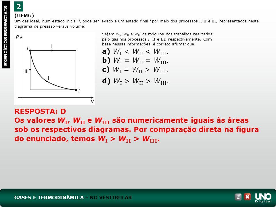 (UFMG) Um gás ideal, num estado inicial i, pode ser levado a um estado final f por meio dos processos I, II e III, representados neste diagrama de pre