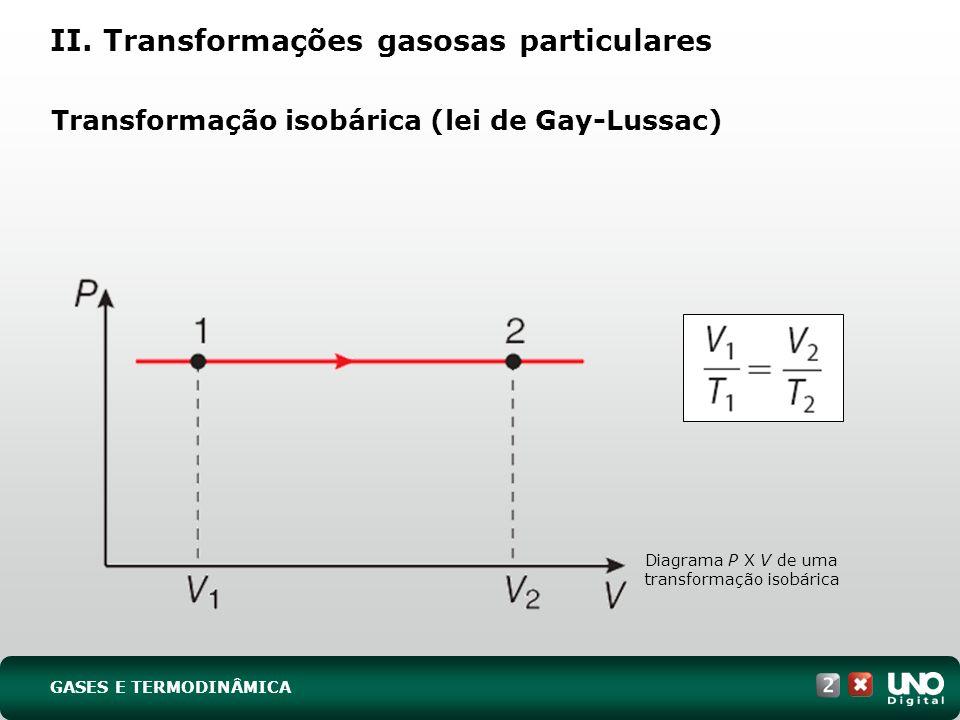 Transformação isobárica (lei de Gay-Lussac) II. Transformações gasosas particulares Diagrama P X V de uma transformação isobárica GASES E TERMODINÂMIC