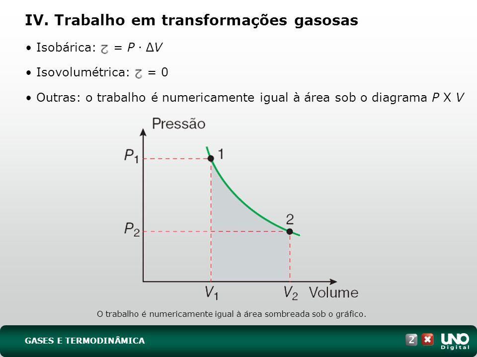IV. Trabalho em transformações gasosas Isobárica: = P. V Isovolumétrica: = 0 Outras: o trabalho é numericamente igual à área sob o diagrama P X V O tr