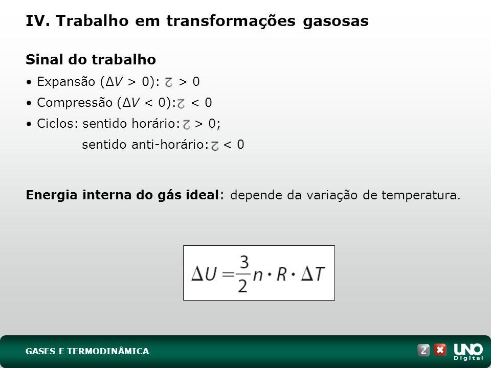 Transformação adiabática A) Diagrama P X V de uma transformação adiabática (linha cheia) comparada com uma isoterma (linha tracejada); B) A expansão de aerossol, por ser rápida, simula bem esse tipo de transformação.