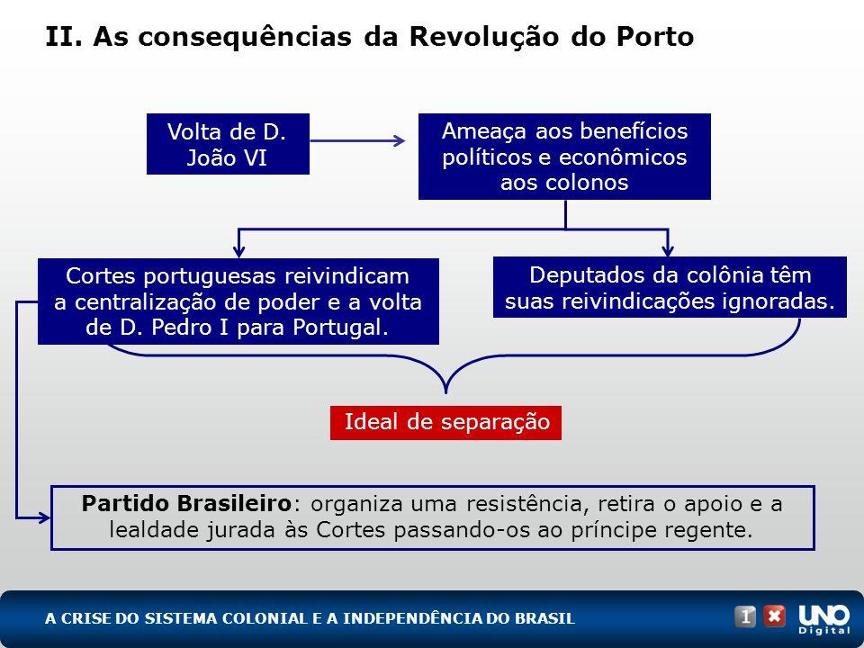 II.As consequências da Revolução do Porto D. Pedro é persuadido pela população a ficar na colônia.