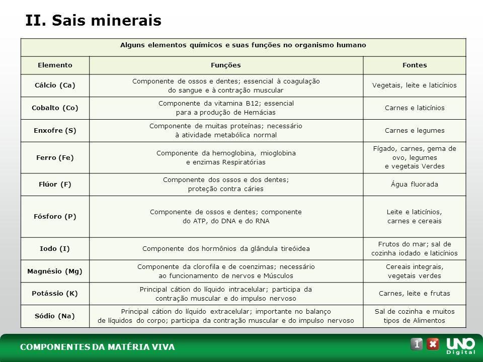II. Sais minerais COMPONENTES DA MATÉRIA VIVA Alguns elementos químicos e suas funções no organismo humano ElementoFunçõesFontes Cálcio (Ca) Component