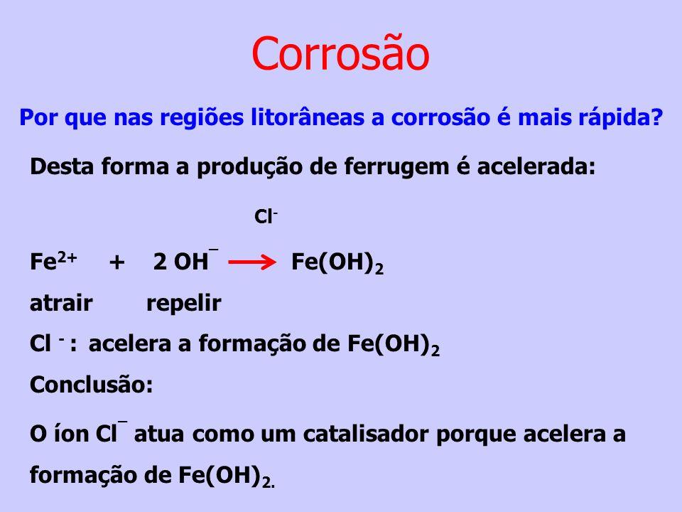 Desta forma a produção de ferrugem é acelerada: Cl - Fe 2+ + 2 OH ¯ Fe(OH) 2 atrair repelir Cl - : acelera a formação de Fe(OH) 2 Conclusão: O íon Cl