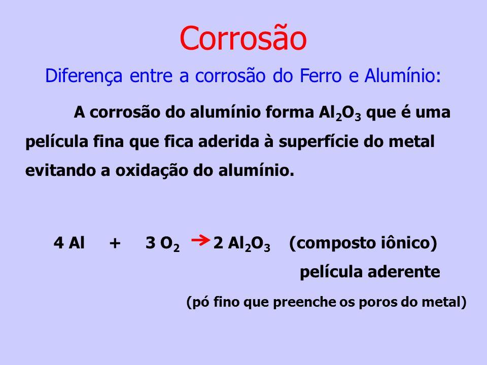 A corrosão do alumínio forma Al 2 O 3 que é uma película fina que fica aderida à superfície do metal evitando a oxidação do alumínio. 4 Al + 3 O 2 2 A