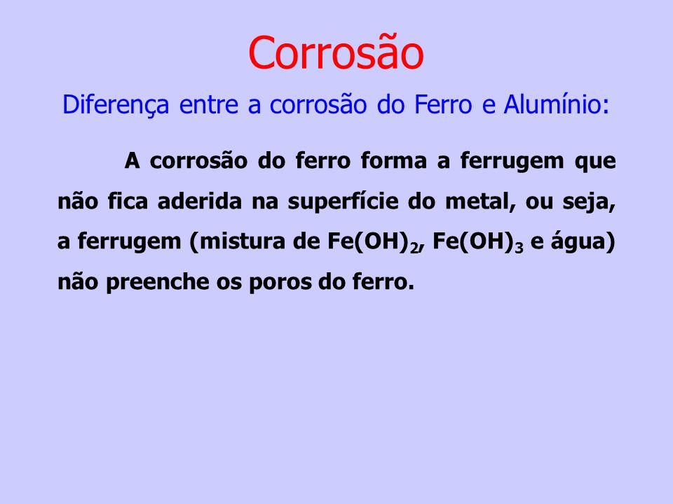A corrosão do ferro forma a ferrugem que não fica aderida na superfície do metal, ou seja, a ferrugem (mistura de Fe(OH) 2, Fe(OH) 3 e água) não preen