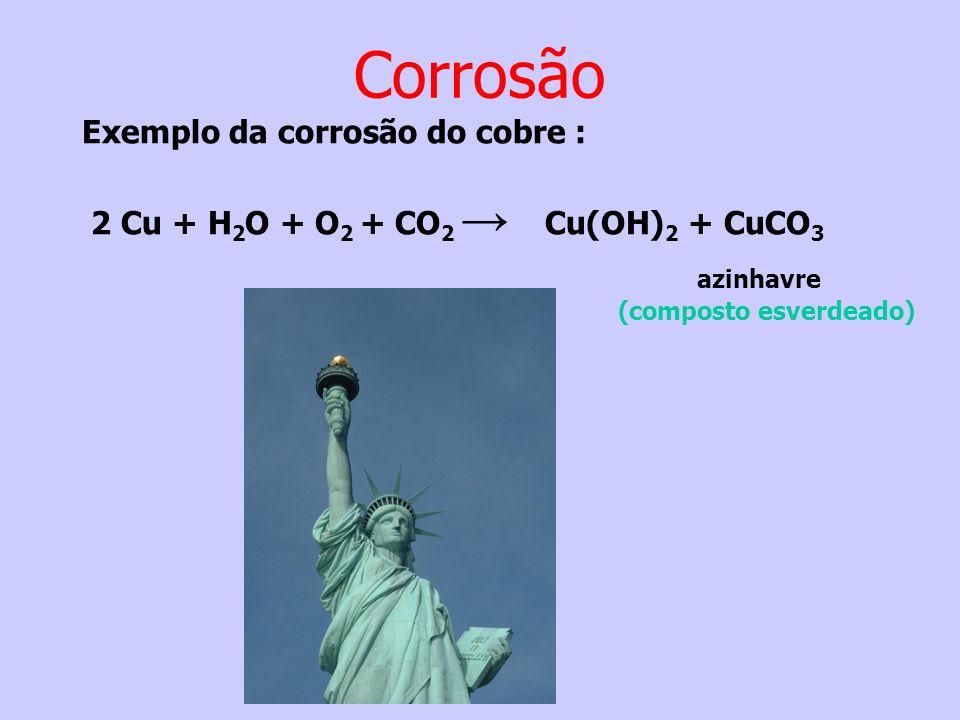 Exemplo da corrosão do cobre : 2 Cu + H 2 O + O 2 + CO 2 Cu(OH) 2 + CuCO 3 azinhavre (composto esverdeado) Corrosão