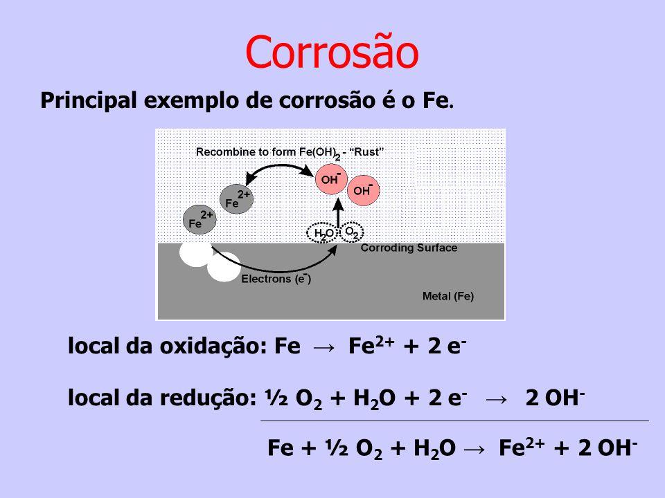 Principal exemplo de corrosão é o Fe. local da oxidação: Fe Fe 2+ + 2 e - local da redução: ½ O 2 + H 2 O + 2 e - 2 OH - Fe + ½ O 2 + H 2 O Fe 2+ + 2