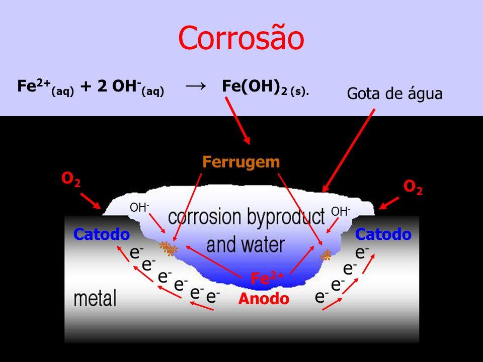 Gota de água O2O2 O2O2 Fe 2+ Anodo Catodo OH - e-e- e-e- e-e- e-e- e-e- e-e- e-e- e-e- e-e- e-e- * ** * *** * ** Ferrugem Fe 2+ (aq) + 2 OH - (aq) Fe(