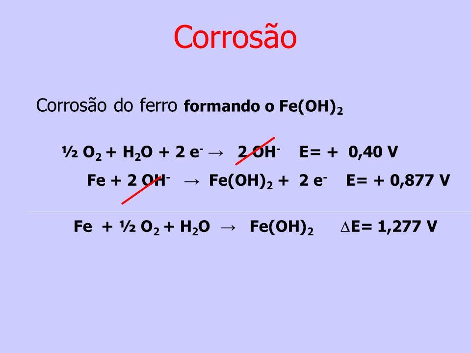 ½ O 2 + H 2 O + 2 e - 2 OH - E= + 0,40 V Fe + 2 OH - Fe(OH) 2 + 2 e - E= + 0,877 V Fe + ½ O 2 + H 2 O Fe(OH) 2 E= 1,277 V Corrosão do ferro formando o