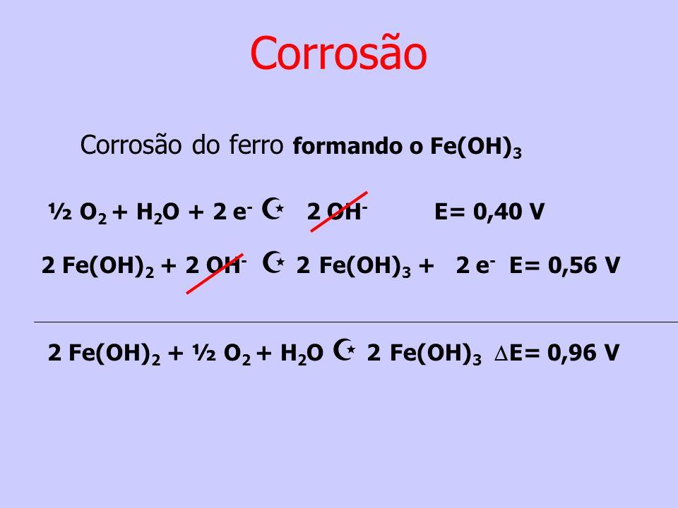 ½ O 2 + H 2 O + 2 e - 2 OH - E= 0,40 V 2 Fe(OH) 2 + 2 OH - 2 Fe(OH) 3 + 2 e - E= 0,56 V 2 Fe(OH) 2 + ½ O 2 + H 2 O 2 Fe(OH) 3 E= 0,96 V Corrosão do fe