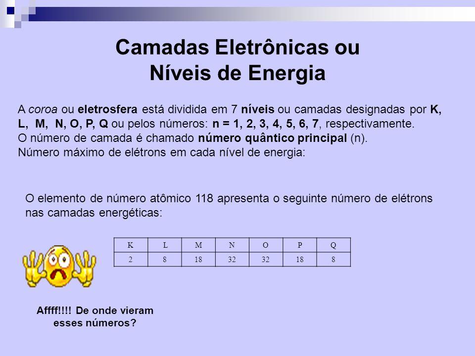 Camadas Eletrônicas ou Níveis de Energia A coroa ou eletrosfera está dividida em 7 níveis ou camadas designadas por K, L, M, N, O, P, Q ou pelos númer