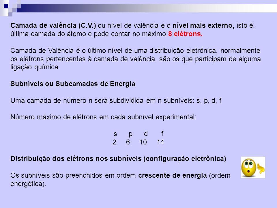 Camada de valência (C.V.) ou nível de valência é o nível mais externo, isto é, última camada do átomo e pode contar no máximo 8 elétrons. Camada de Va