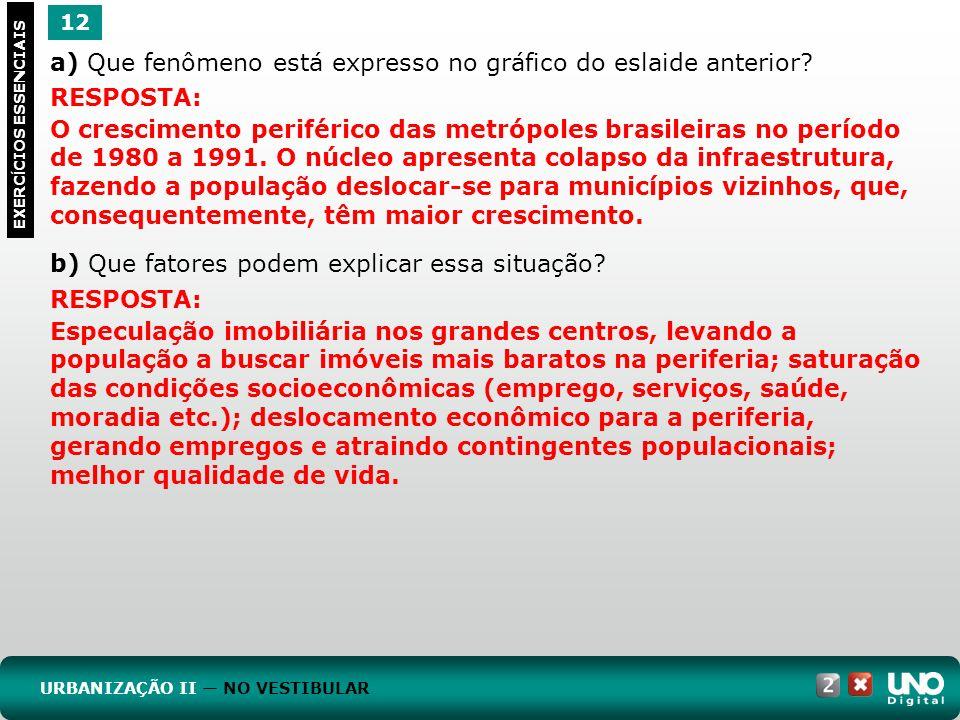12 EXERC Í CIOS ESSENCIAIS RESPOSTA: O crescimento periférico das metrópoles brasileiras no período de 1980 a 1991. O núcleo apresenta colapso da infr