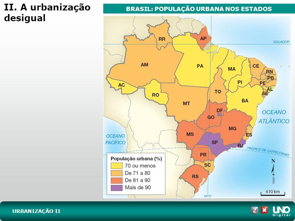 URBANIZAÇÃO II II. A urbanização desigual BRASIL: POPULAÇÃO URBANA NOS ESTADOS