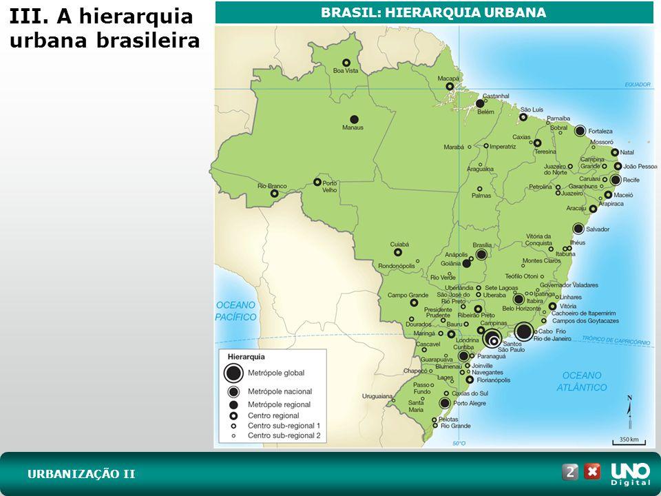 III. A hierarquia urbana brasileira URBANIZAÇÃO II BRASIL: HIERARQUIA URBANA