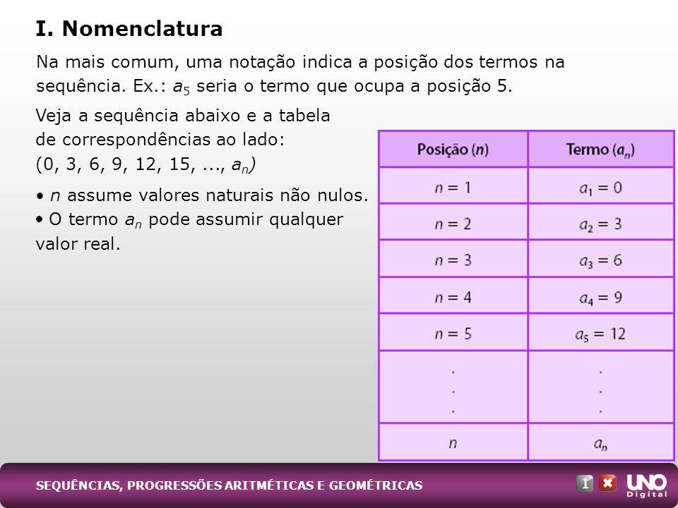 I. Nomenclatura Na mais comum, uma notação indica a posição dos termos na sequência. Ex.: a 5 seria o termo que ocupa a posição 5. SEQUÊNCIAS, PROGRES