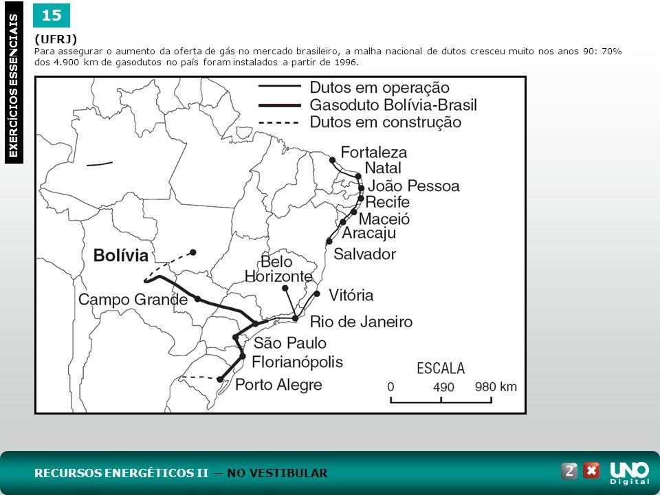 15 EXERC Í CIOS ESSENCIAIS (UFRJ) Para assegurar o aumento da oferta de gás no mercado brasileiro, a malha nacional de dutos cresceu muito nos anos 90