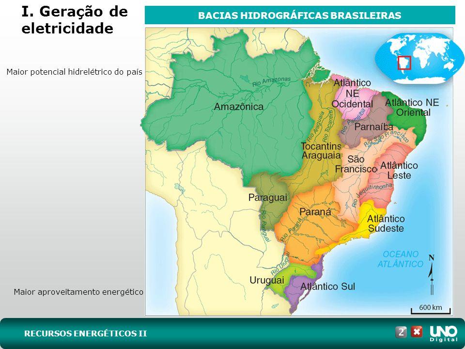 I. Geração de eletricidade Maior potencial hidrelétrico do país Maior aproveitamento energético RECURSOS ENERGÉTICOS II BACIAS HIDROGRÁFICAS BRASILEIR