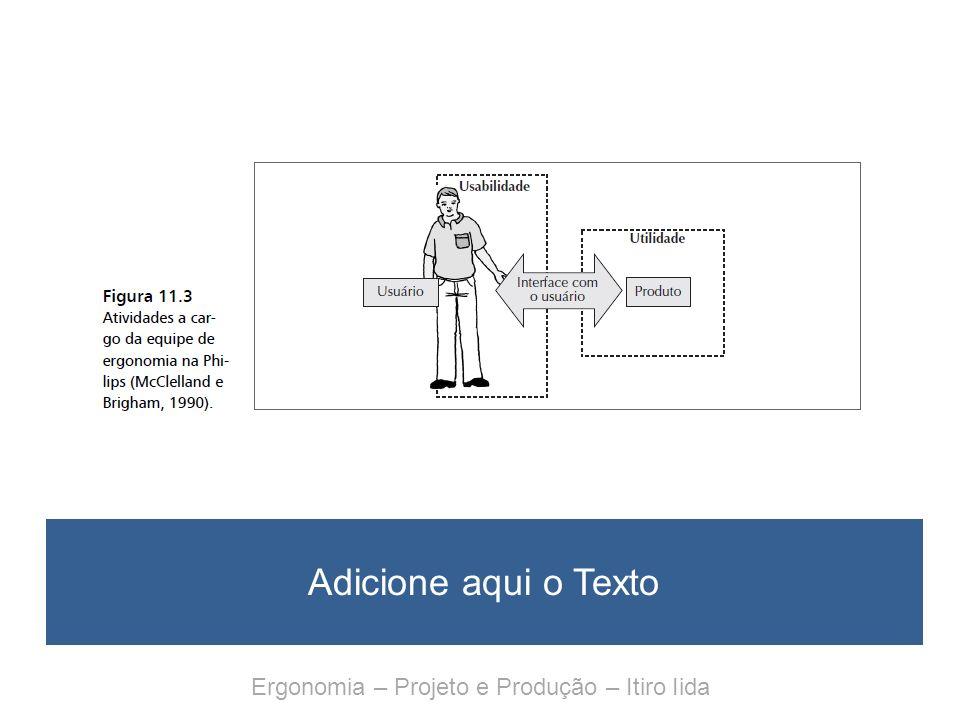 Ergonomia – Projeto e Produção – Itiro Iida Adicione aqui o Texto