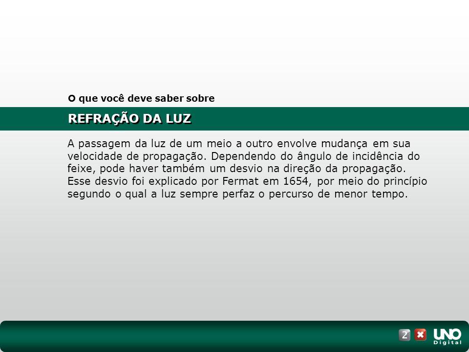 REFRAÇÃO DA LUZ I.