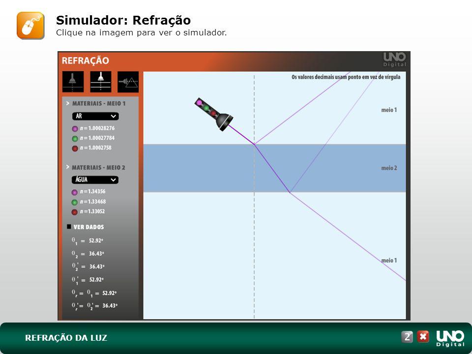 Simulador: Refração Clique na imagem para ver o simulador. REFRAÇÃO DA LUZ