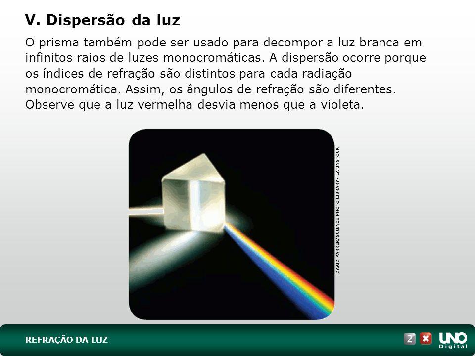 V. Dispersão da luz O prisma também pode ser usado para decompor a luz branca em infinitos raios de luzes monocromáticas. A dispersão ocorre porque os