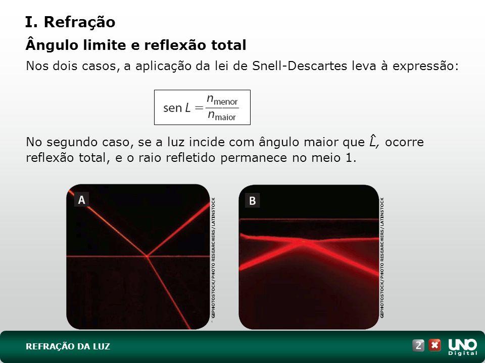 Nos dois casos, a aplicação da lei de Snell-Descartes leva à expressão: I. Refração Ângulo limite e reflexão total No segundo caso, se a luz incide co