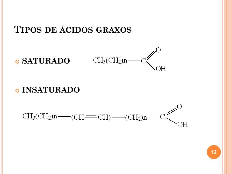 T IPOS DE ÁCIDOS GRAXOS SATURADO INSATURADO 12
