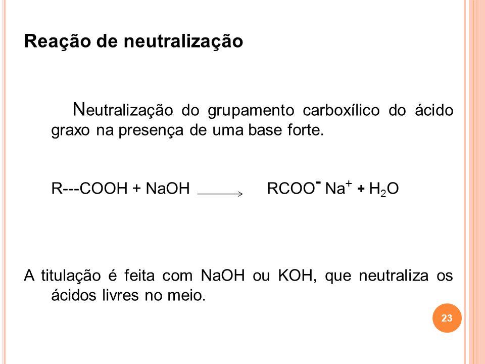 Reação de neutralização N eutralização do grupamento carboxílico do ácido graxo na presença de uma base forte. R---COOH + NaOH RCOO - Na + + H 2 O A t