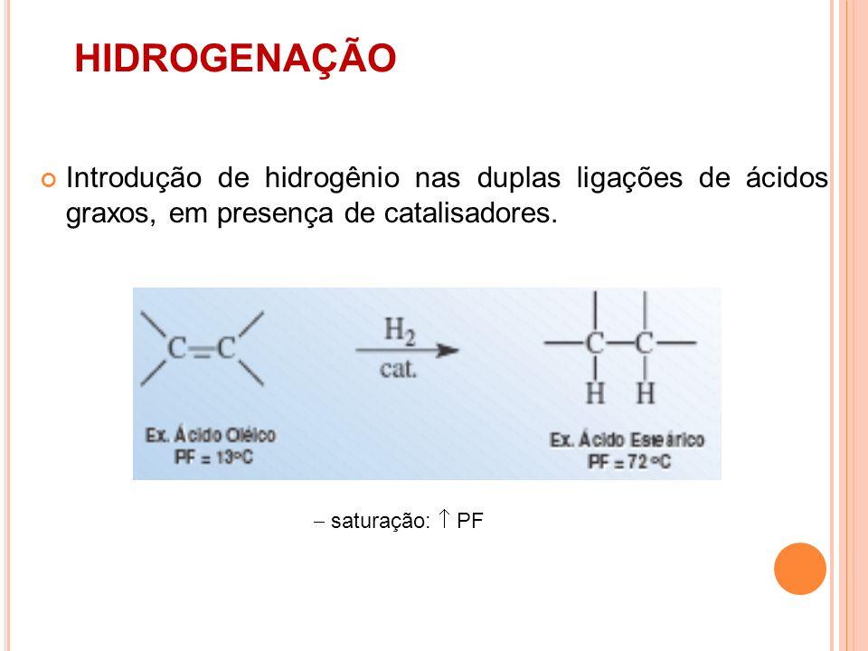 HIDROGENAÇÃO Introdução de hidrogênio nas duplas ligações de ácidos graxos, em presença de catalisadores. saturação: PF