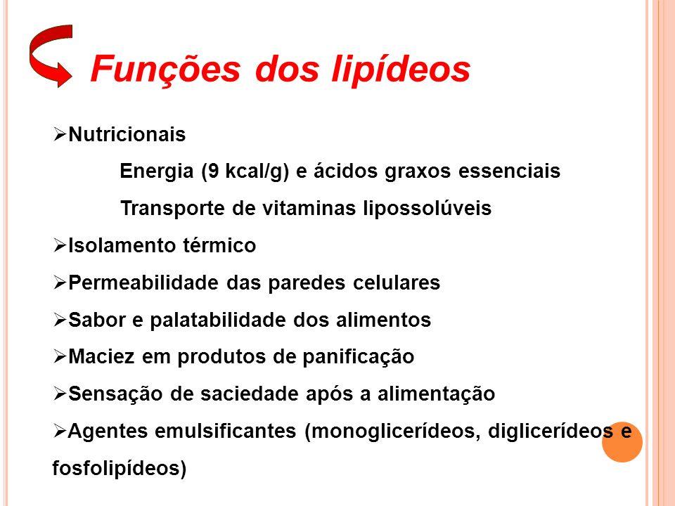 Funções dos lipídeos Nutricionais Energia (9 kcal/g) e ácidos graxos essenciais Transporte de vitaminas lipossolúveis Isolamento térmico Permeabilidad