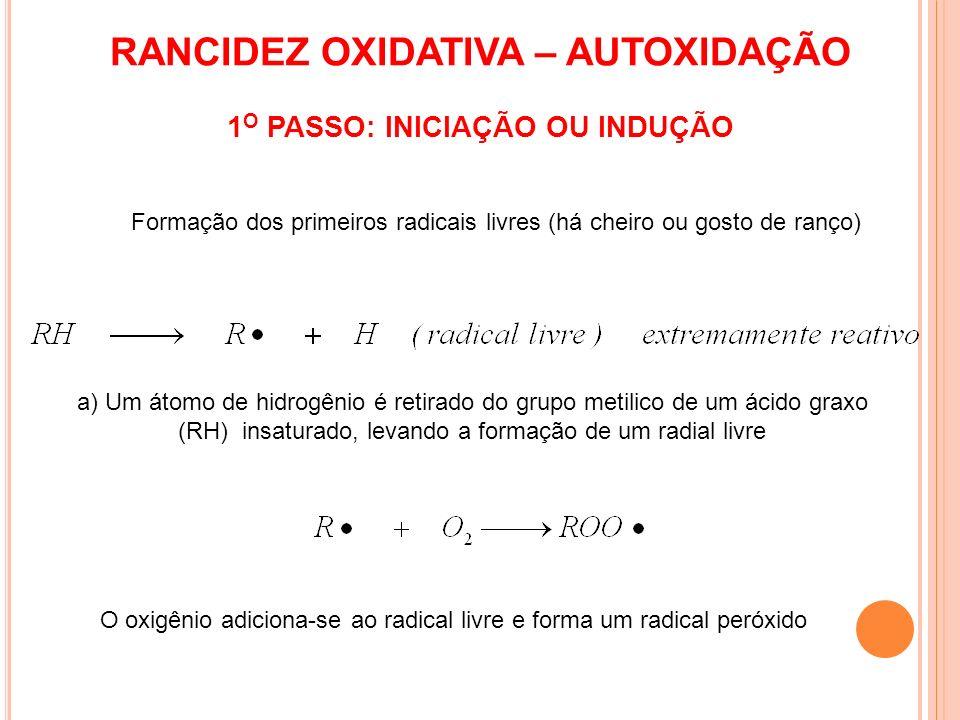 RANCIDEZ OXIDATIVA – AUTOXIDAÇÃO 1 O PASSO: INICIAÇÃO OU INDUÇÃO Formação dos primeiros radicais livres (há cheiro ou gosto de ranço) a) Um átomo de h
