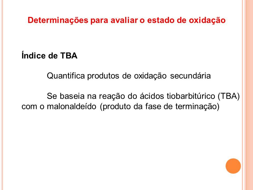 Índice de TBA Quantifica produtos de oxidação secundária Se baseia na reação do ácidos tiobarbitúrico (TBA) com o malonaldeído (produto da fase de ter
