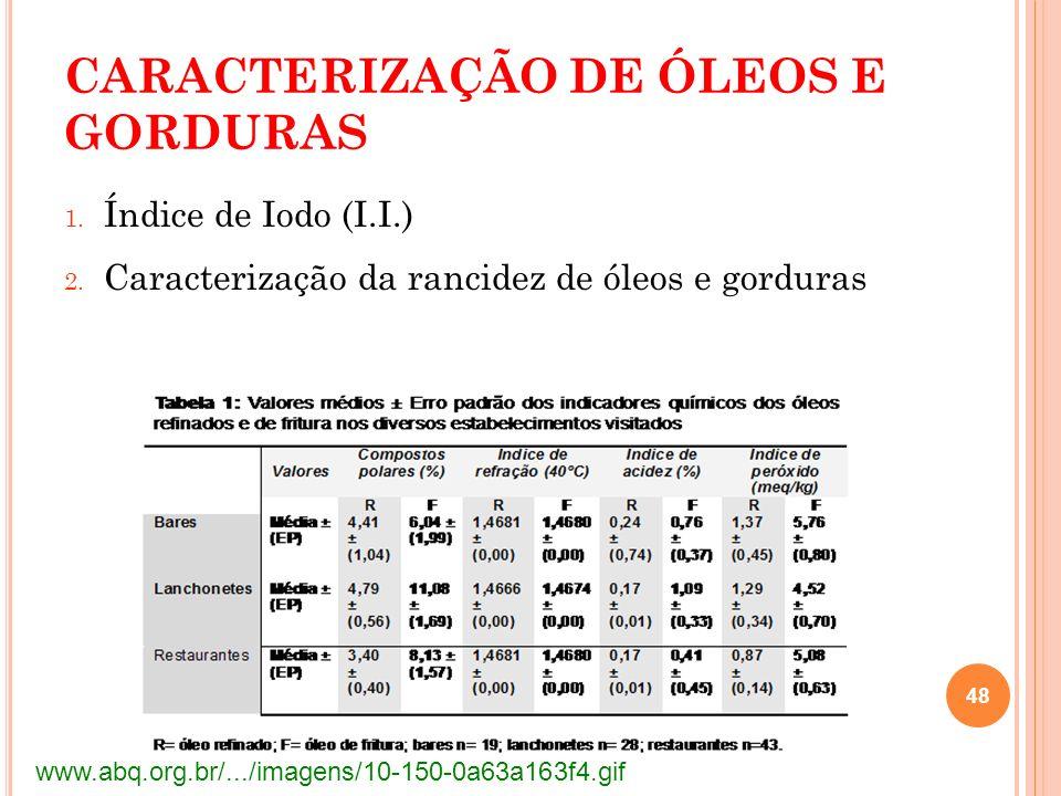 CARACTERIZAÇÃO DE ÓLEOS E GORDURAS 1. Índice de Iodo (I.I.) 2. Caracterização da rancidez de óleos e gorduras 48 www.abq.org.br/.../imagens/10-150-0a6