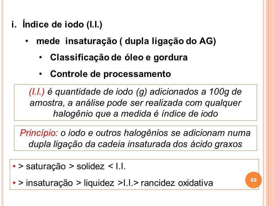 i.Índice de iodo (I.I.) mede insaturação ( dupla ligação do AG) Classificação de óleo e gordura Controle de processamento (I.I.) é quantidade de iodo
