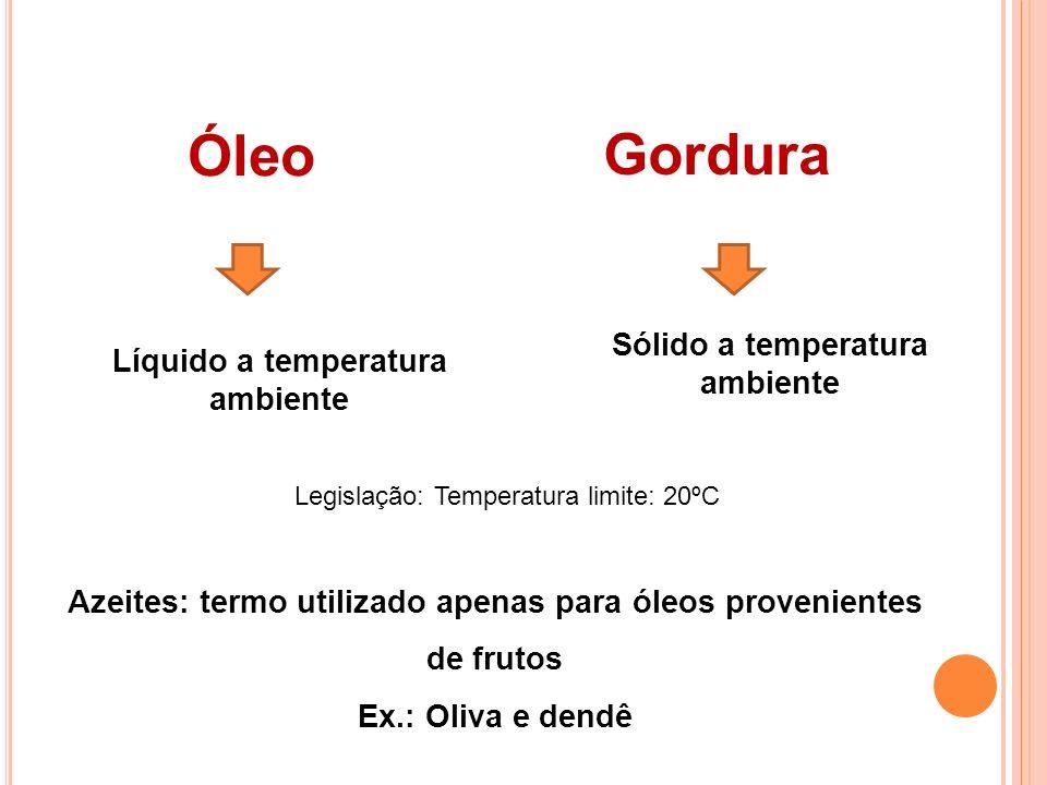 Óleo Gordura Líquido a temperatura ambiente Sólido a temperatura ambiente Legislação: Temperatura limite: 20ºC Azeites: termo utilizado apenas para ól