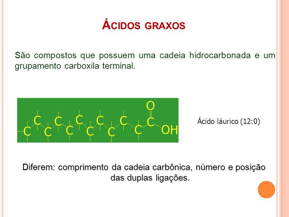 Á CIDOS GRAXOS São compostos que possuem uma cadeia hidrocarbonada e um grupamento carboxila terminal. Ácido láurico (12:0) Diferem: comprimento da ca