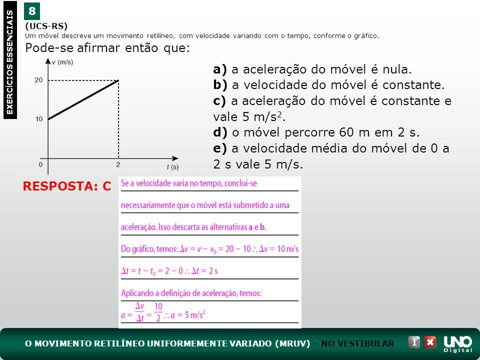 (UCS-RS) Um móvel descreve um movimento retilíneo, com velocidade variando com o tempo, conforme o gráfico. Pode-se afirmar então que: 8 EXERC Í CIOS