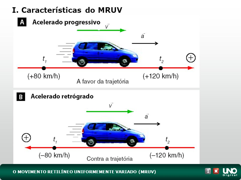 I. Características do MRUV O MOVIMENTO RETILÍNEO UNIFORMEMENTE VARIADO (MRUV)