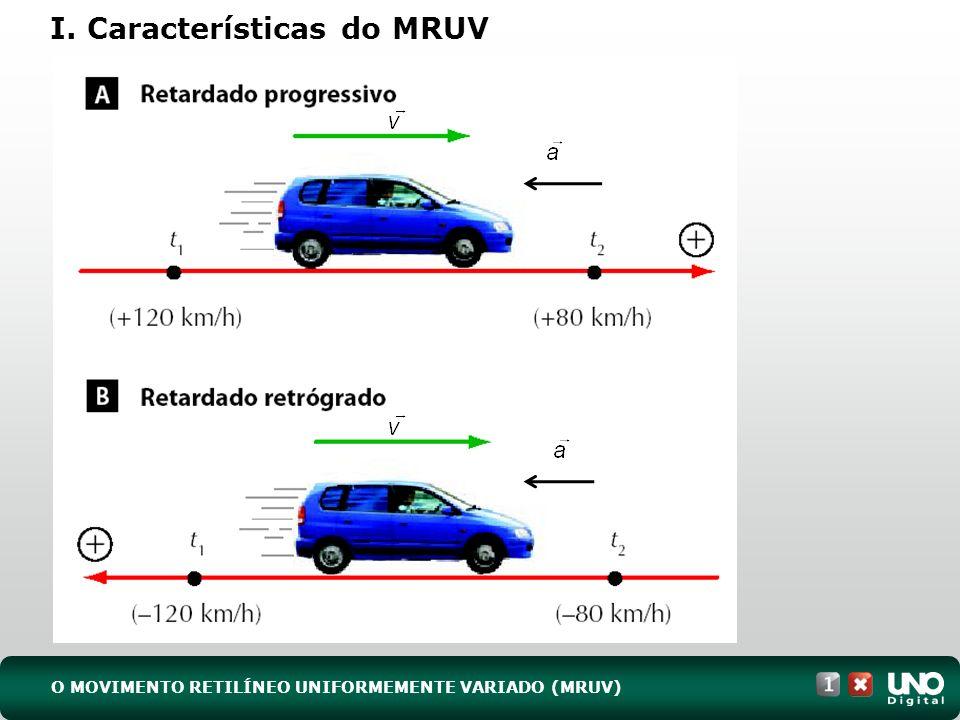 (UCS-RS) Um móvel descreve um movimento retilíneo, com velocidade variando com o tempo, conforme o gráfico.