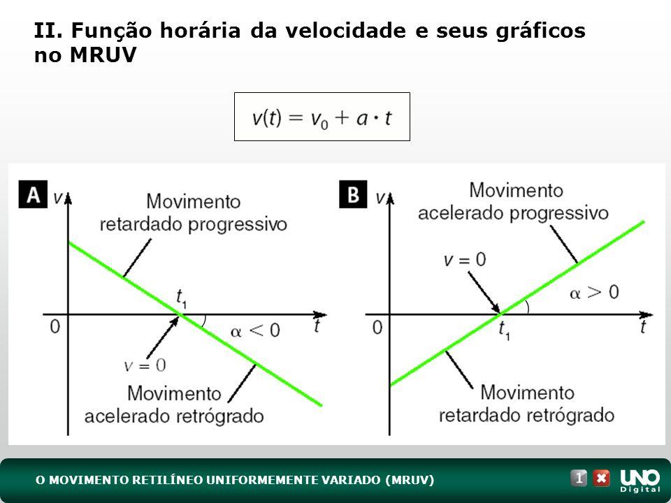 II. Função horária da velocidade e seus gráficos no MRUV O MOVIMENTO RETILÍNEO UNIFORMEMENTE VARIADO (MRUV)