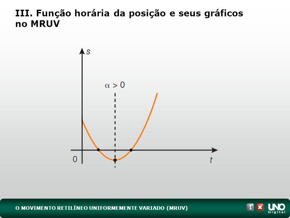 III. Função horária da posição e seus gráficos no MRUV O MOVIMENTO RETILÍNEO UNIFORMEMENTE VARIADO (MRUV)
