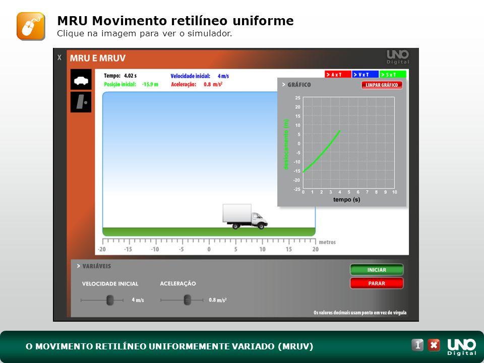 MRU Movimento retilíneo uniforme Clique na imagem para ver o simulador. O MOVIMENTO RETILÍNEO UNIFORMEMENTE VARIADO (MRUV)